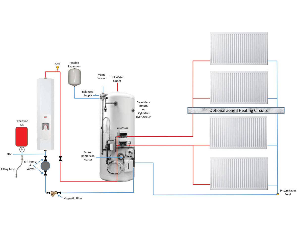 slimjim-pre-plumbed-schematic