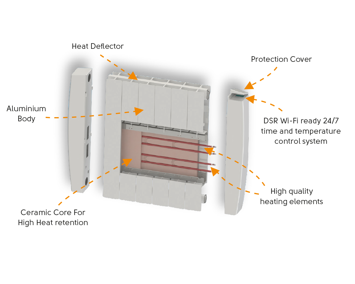 edge-radiator-technology-inset