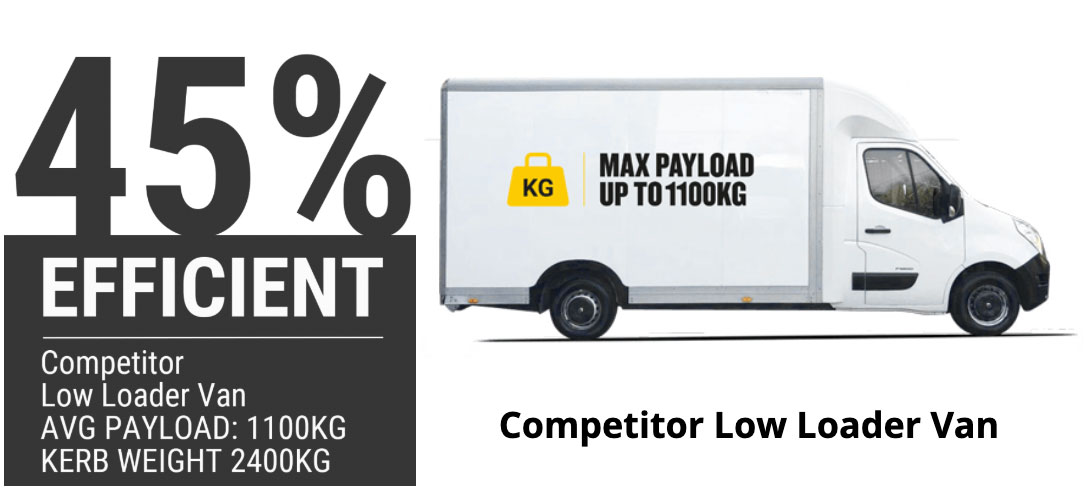 competitor-low-loader